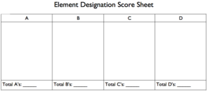 element designation score sheet